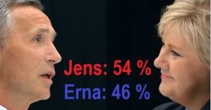 Retorikkeksperten Kjell Terje Ringdal utroper Jens Stoltenberg til soleklar vinner av valgkampens første statsministerduell mot Erna Solberg. - Han spiller det vakreste forsvarsspill vi har sett i norsk politikk. Han taper egentlig ingen av de store debattområdene, og han forsvarer, begrunner og forklarer så godt at vi må tro at han har helt rett, sier Ringdal. Også et klart flertall blant velgerne mener at Jens Stoltenberg vant debatten.
